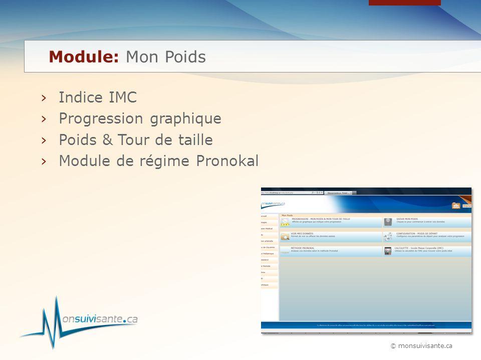 © monsuivisante.ca ›Indice IMC ›Progression graphique ›Poids & Tour de taille ›Module de régime Pronokal Module: Mon Poids