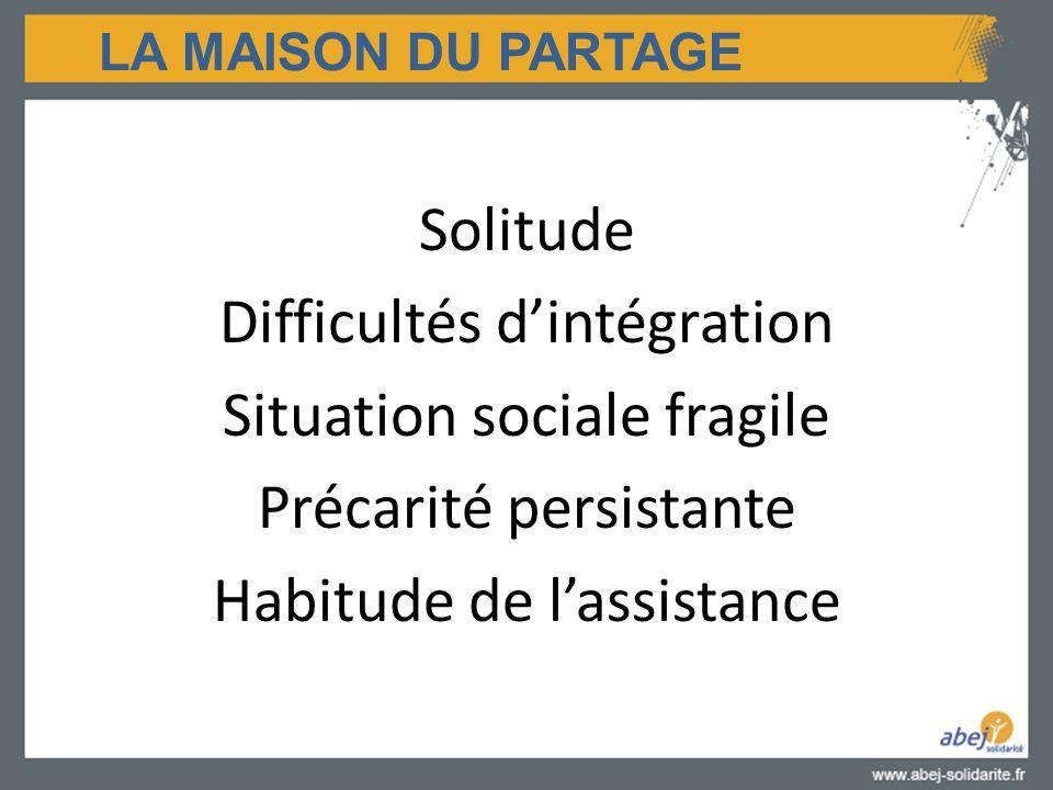 LA MAISON DU PARTAGE Solitude Difficultés d'intégration Situation sociale fragile Précarité persistante Habitude de l'assistance