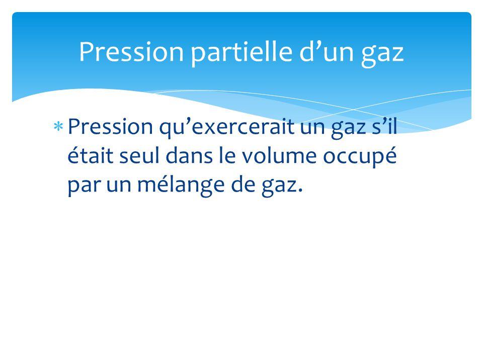  Pression qu'exercerait un gaz s'il était seul dans le volume occupé par un mélange de gaz.