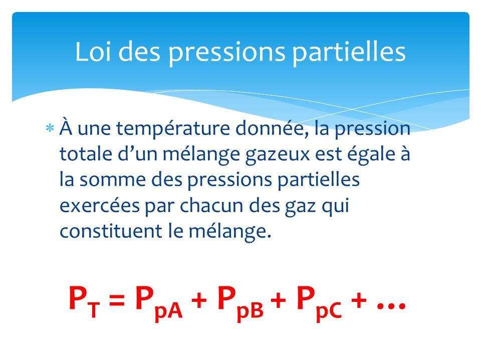  À une température donnée, la pression totale d'un mélange gazeux est égale à la somme des pressions partielles exercées par chacun des gaz qui constituent le mélange.