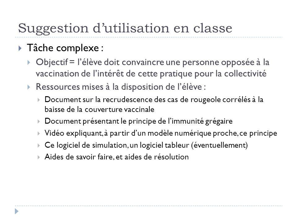 Suggestion d'utilisation en classe  Tâche complexe :  Objectif = l'élève doit convaincre une personne opposée à la vaccination de l'intérêt de cette