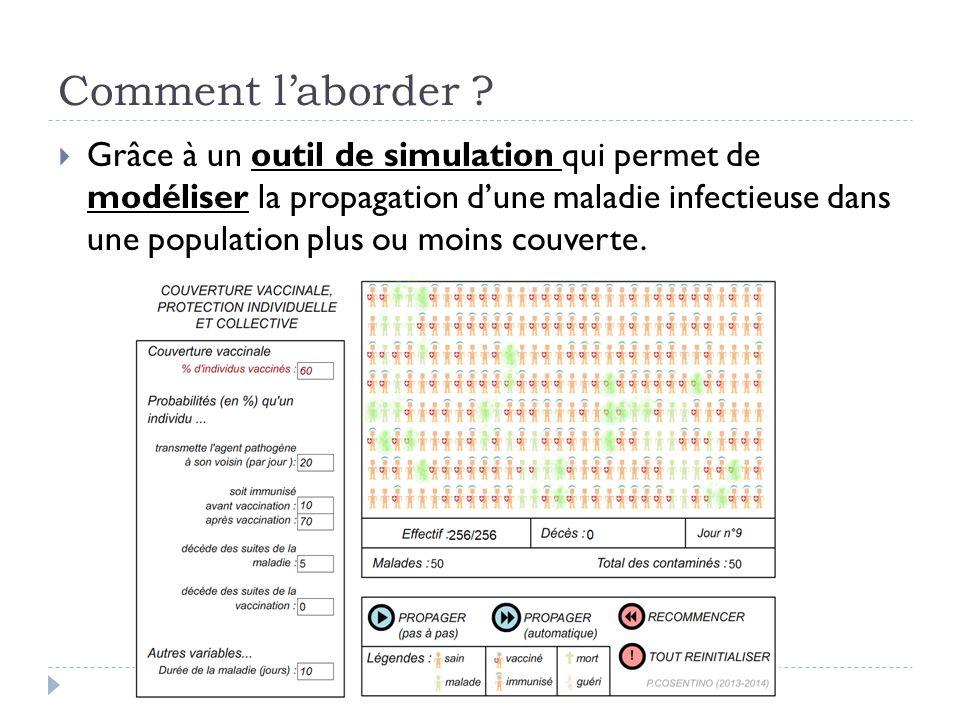 Comment l'aborder ?  Grâce à un outil de simulation qui permet de modéliser la propagation d'une maladie infectieuse dans une population plus ou moin