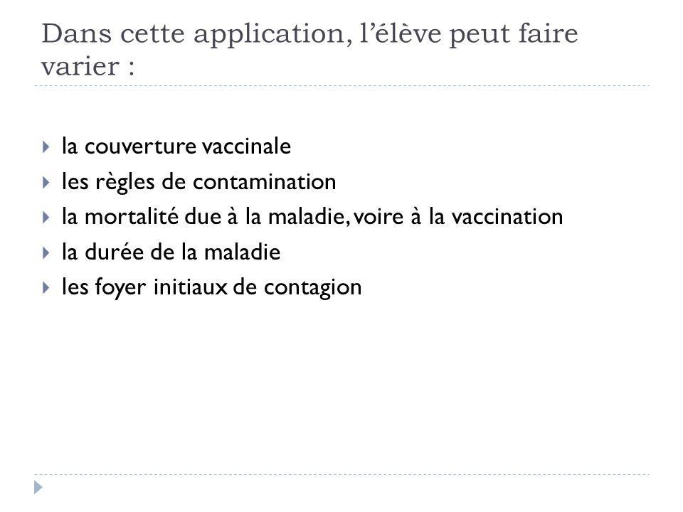 Dans cette application, l'élève peut faire varier :  la couverture vaccinale  les règles de contamination  la mortalité due à la maladie, voire à l