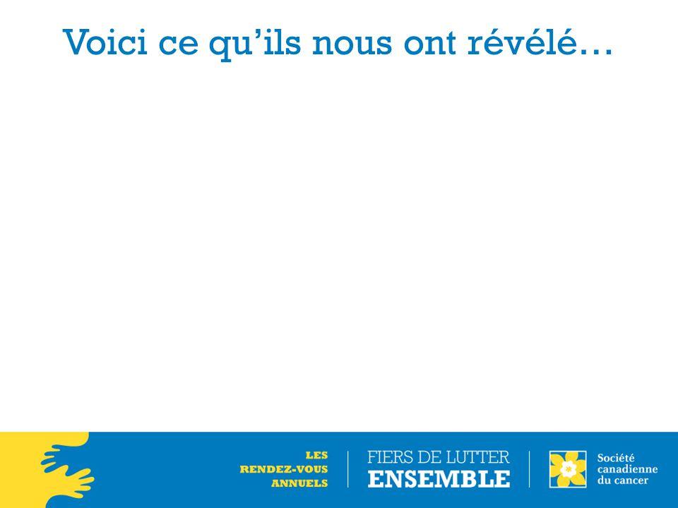 1.À quel titre participez-vous au Relais pour la vie.