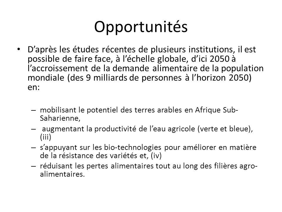 Opportunités D'après les études récentes de plusieurs institutions, il est possible de faire face, à l'échelle globale, d'ici 2050 à l'accroissement de la demande alimentaire de la population mondiale (des 9 milliards de personnes à l'horizon 2050) en: – mobilisant le potentiel des terres arables en Afrique Sub- Saharienne, – augmentant la productivité de l'eau agricole (verte et bleue), (iii) – s'appuyant sur les bio-technologies pour améliorer en matière de la résistance des variétés et, (iv) – réduisant les pertes alimentaires tout au long des filières agro- alimentaires.