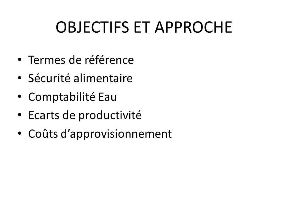 OBJECTIFS ET APPROCHE Termes de référence Sécurité alimentaire Comptabilité Eau Ecarts de productivité Coûts d'approvisionnement