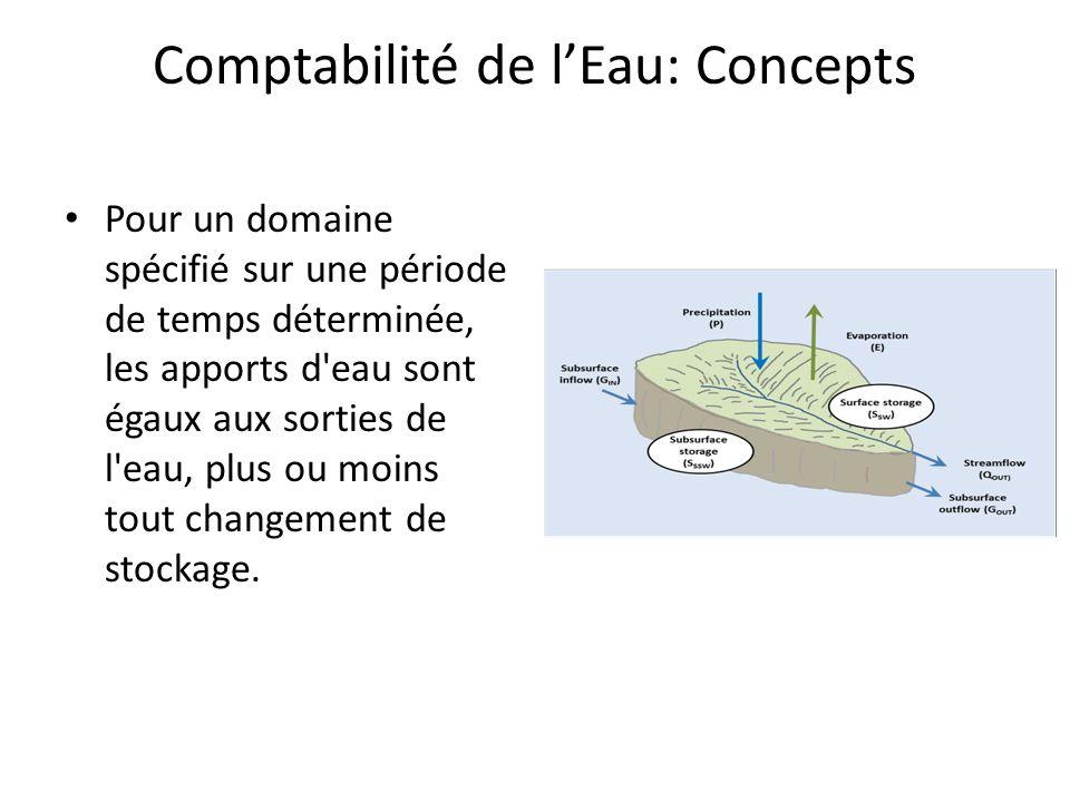 Comptabilité de l'Eau: Concepts Pour un domaine spécifié sur une période de temps déterminée, les apports d eau sont égaux aux sorties de l eau, plus ou moins tout changement de stockage.