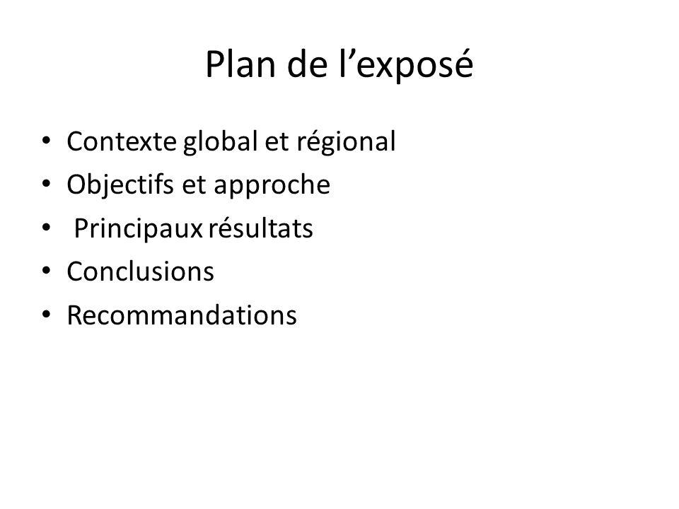 Plan de l'exposé Contexte global et régional Objectifs et approche Principaux résultats Conclusions Recommandations