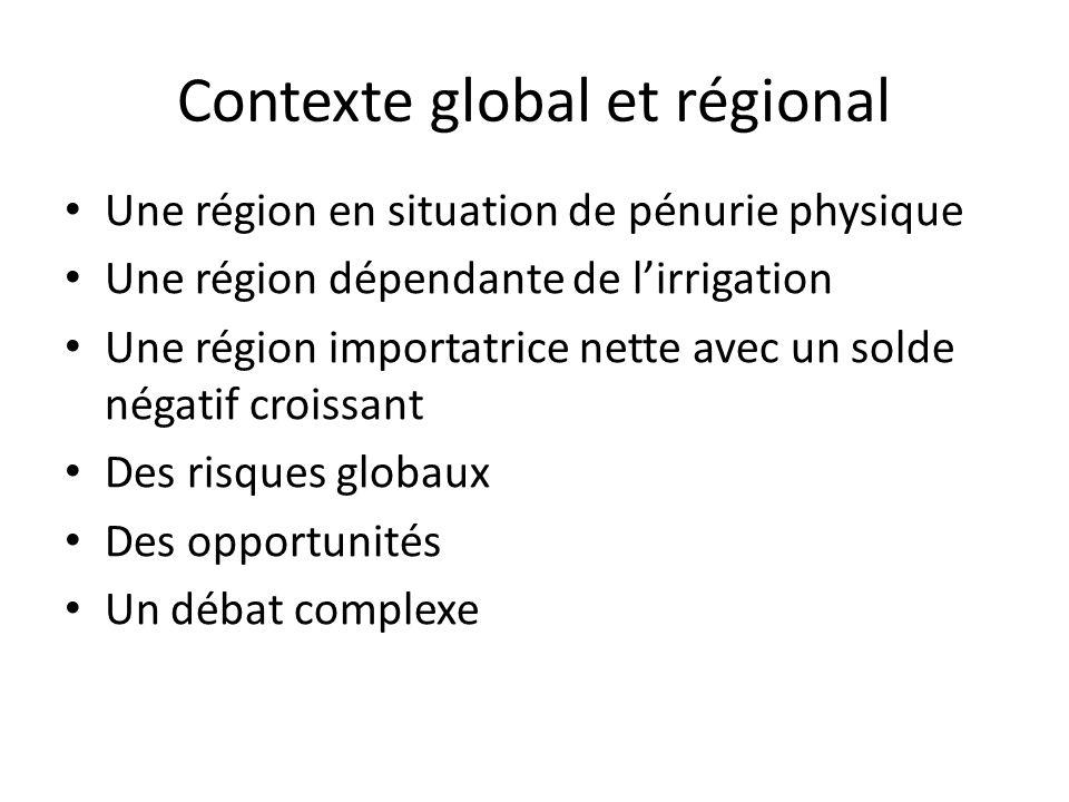 Contexte global et régional Une région en situation de pénurie physique Une région dépendante de l'irrigation Une région importatrice nette avec un solde négatif croissant Des risques globaux Des opportunités Un débat complexe