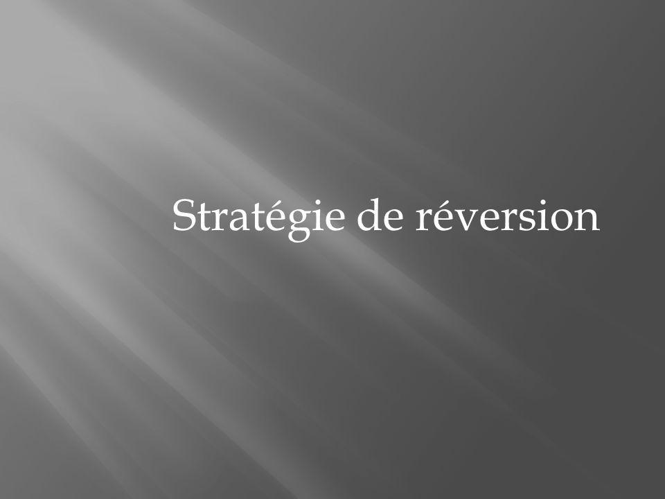Stratégie de réversion