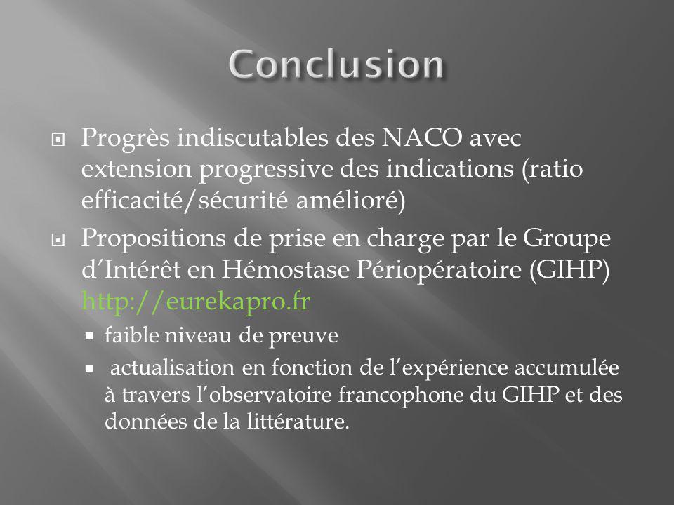  Progrès indiscutables des NACO avec extension progressive des indications (ratio efficacité/sécurité amélioré)  Propositions de prise en charge par