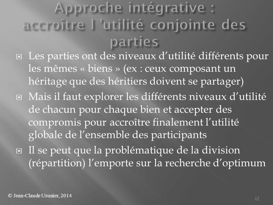  Les parties ont des niveaux d'utilité différents pour les mêmes « biens » (ex : ceux composant un héritage que des héritiers doivent se partager) 