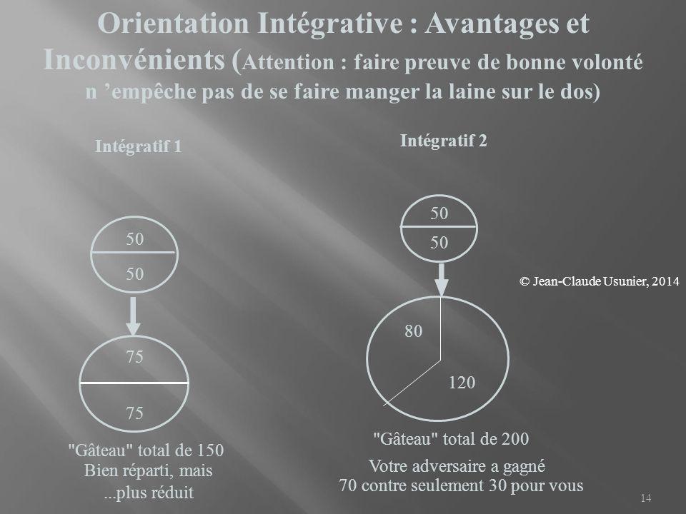 14 Orientation Intégrative : Avantages et Inconvénients ( Attention : faire preuve de bonne volonté n 'empêche pas de se faire manger la laine sur le