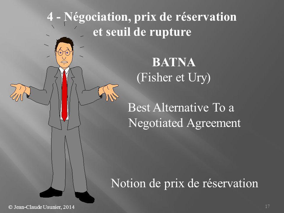 17 4 - Négociation, prix de réservation et seuil de rupture BATNA (Fisher et Ury) Best Alternative To a Negotiated Agreement Notion de prix de réserva