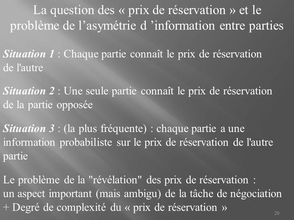 20 La question des « prix de réservation » et le problème de l'asymétrie d 'information entre parties Situation 1 : Chaque partie connaît le prix de r