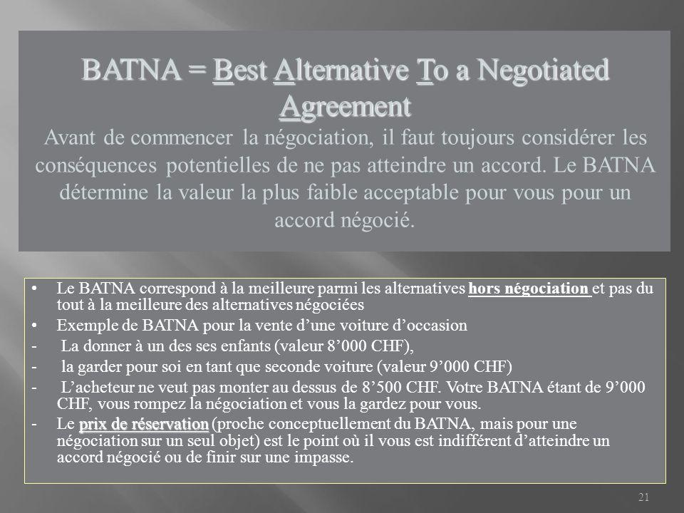 21 BATNA = Best Alternative To a Negotiated Agreement BATNA = Best Alternative To a Negotiated Agreement Avant de commencer la négociation, il faut to