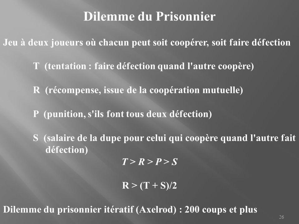 26 Dilemme du Prisonnier Jeu à deux joueurs où chacun peut soit coopérer, soit faire défection T (tentation : faire défection quand l'autre coopère) R