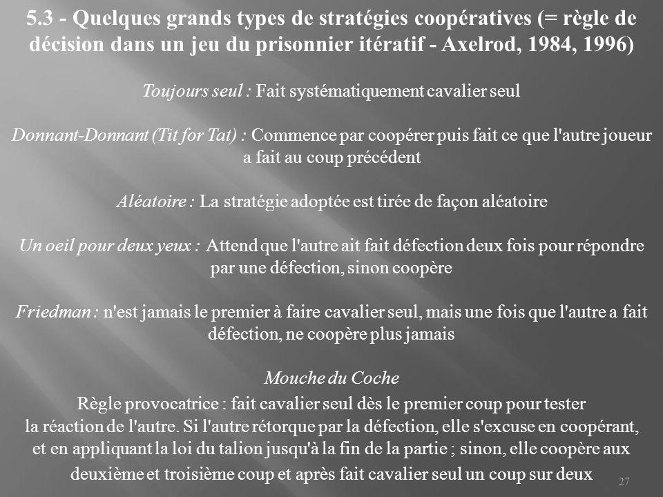 27 5.3 - Quelques grands types de stratégies coopératives (= règle de décision dans un jeu du prisonnier itératif - Axelrod, 1984, 1996) Toujours seul