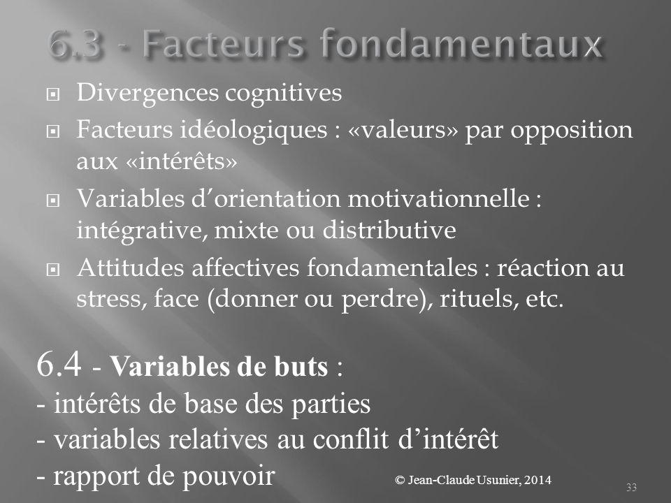  Divergences cognitives  Facteurs idéologiques : «valeurs» par opposition aux «intérêts»  Variables d'orientation motivationnelle : intégrative, mi