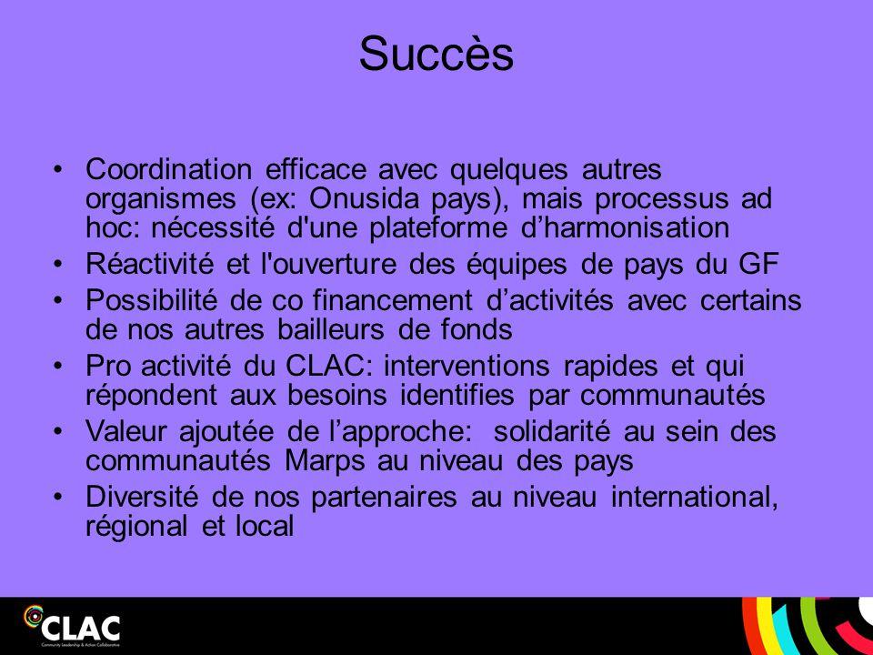 Succès Coordination efficace avec quelques autres organismes (ex: Onusida pays), mais processus ad hoc: nécessité d'une plateforme d'harmonisation Réa