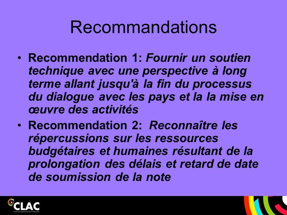 Recommandations Recommendation 1: Fournir un soutien technique avec une perspective à long terme allant jusqu'à la fin du processus du dialogue avec l