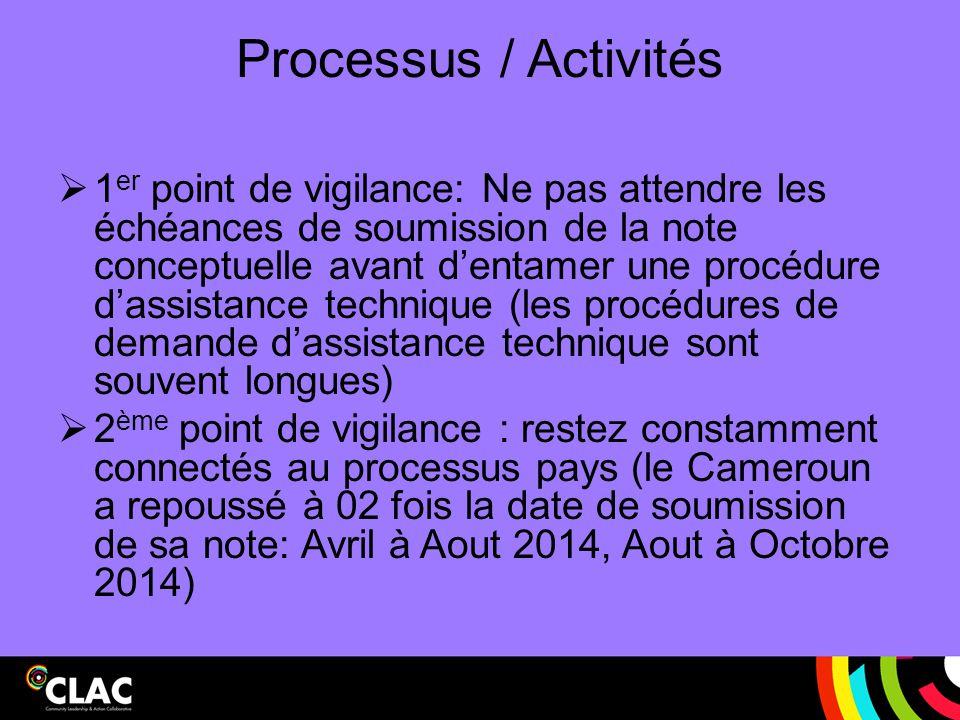 Processus / Activités  1 er point de vigilance: Ne pas attendre les échéances de soumission de la note conceptuelle avant d'entamer une procédure d'a