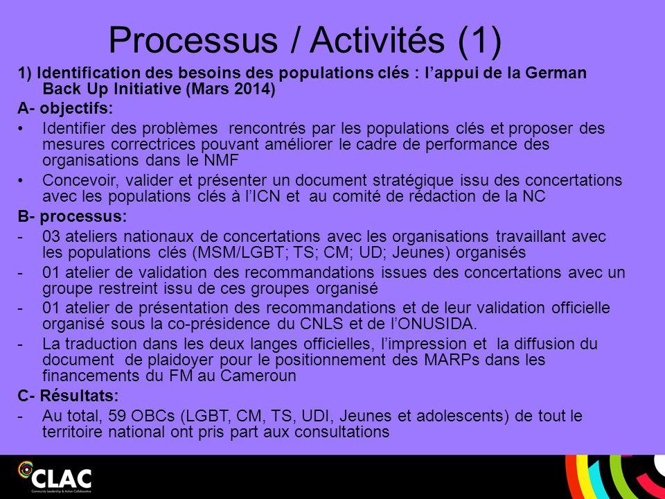 Processus / Activités (1) 1) Identification des besoins des populations clés : l'appui de la German Back Up Initiative (Mars 2014) A- objectifs: Ident