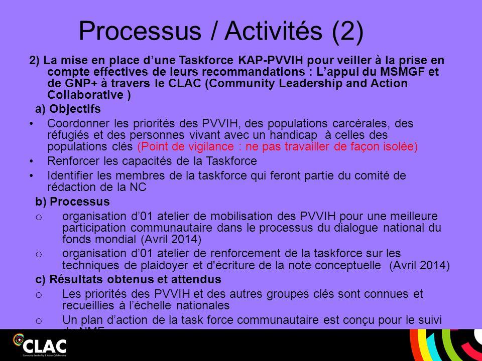 Processus / Activités (3) 3- Les activités de la taskforce pour le watch dooging : avec l'appui de l'ONUSIDA, de la Community Leadership and Action Collaborative (CLAC) et du Fonds mondial o ONUSIDA (juillet et Aout 2014) : mise à la disposition de la Task Force d'un consultant local pour la lecture critique du draft de la NC o CLAC (Juin à octobre 2014): appui à la participation continue pour la participation active de la taskforce à toutes les étapes d'élaboration de la NC et lieu de discussion o CLAC et ONUSIDA: organisation de 02 ateliers d'appréciation du draft de la NC (Aout et septembre 2014) o Programme d'assistance technique en matière de réponses communautaires, droits humains et genre du Fonds Mondial (CRG) : organisation de l'atelier de relecture du draft final de la NC et mise à disposition d'un nouveau consultant local (Octobre 2014)