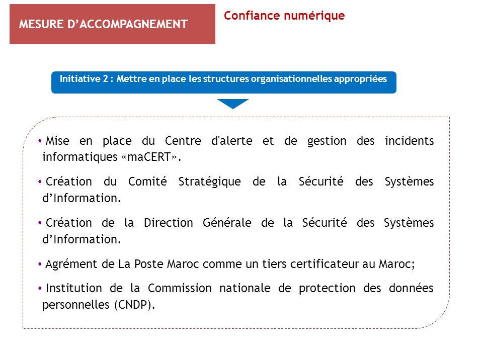 MESURE D'ACCOMPAGNEMENT Confiance numérique Initiative 2 : Mettre en place les structures organisationnelles appropriées Mise en place du Centre d'ale