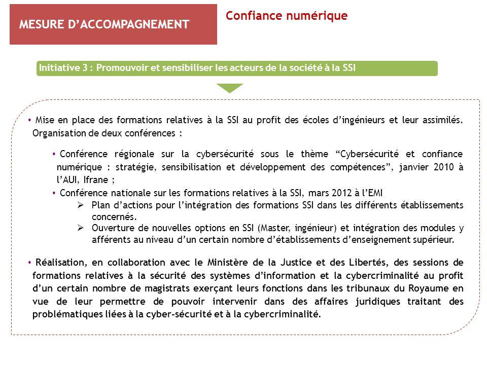 MESURE D'ACCOMPAGNEMENT Confiance numérique Initiative 3 : Promouvoir et sensibiliser les acteurs de la société à la SSI Mise en place des formations