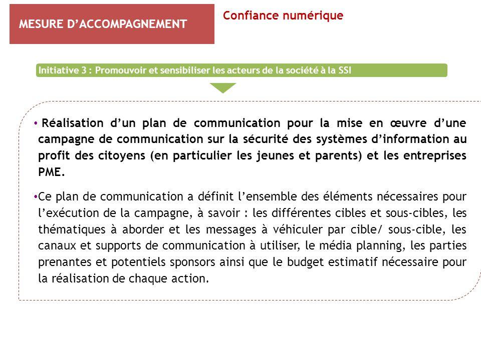 MESURE D'ACCOMPAGNEMENT Confiance numérique Initiative 3 : Promouvoir et sensibiliser les acteurs de la société à la SSI Réalisation d'un plan de comm