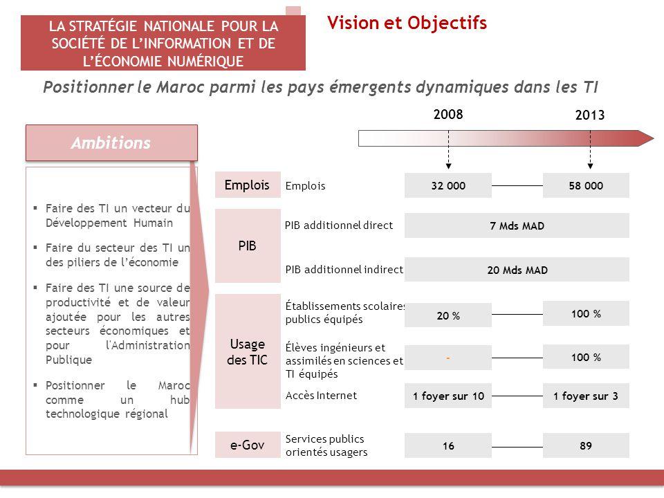 LA STRATÉGIE NATIONALE POUR LA SOCIÉTÉ DE L'INFORMATION ET DE L'ÉCONOMIE NUMÉRIQUE Vision et Objectifs Positionner le Maroc parmi les pays émergents d