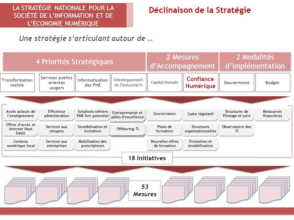 LA STRATÉGIE NATIONALE POUR LA SOCIÉTÉ DE L'INFORMATION ET DE L'ÉCONOMIE NUMÉRIQUE Déclinaison de la Stratégie Une stratégie s'articulant autour de …