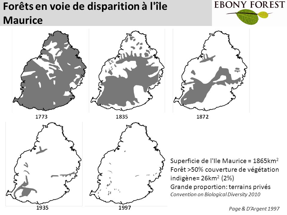 Forêts en voie de disparition à l île Maurice Page & D'Argent 1997 Superficie de l Ile Maurice = 1865km 2 Forêt >50% couverture de végétation indigène= 26km 2 (2%) Grande proportion: terrains privés Convention on Biological Diversity 2010
