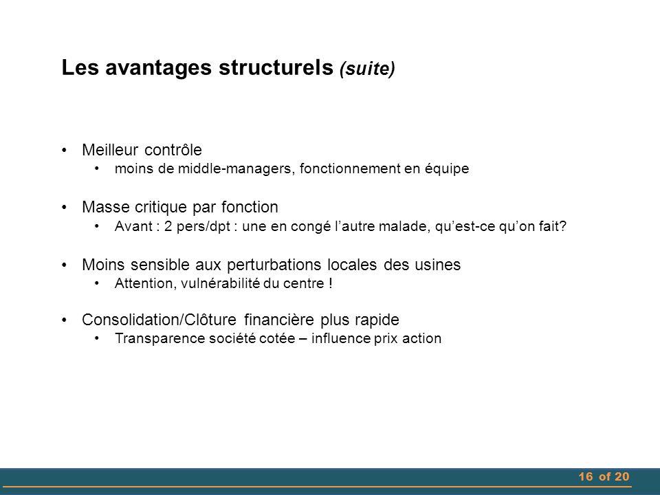16of 20 Les avantages structurels (suite) Meilleur contrôle moins de middle-managers, fonctionnement en équipe Masse critique par fonction Avant : 2 p