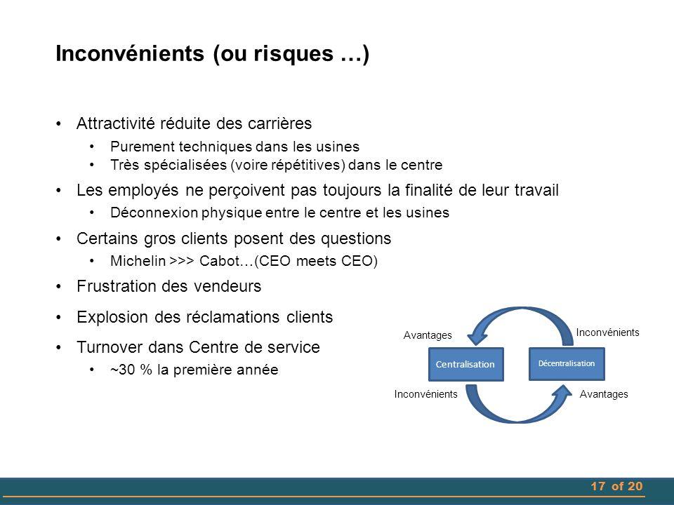 17of 20 Inconvénients (ou risques …) Attractivité réduite des carrières Purement techniques dans les usines Très spécialisées (voire répétitives) dans