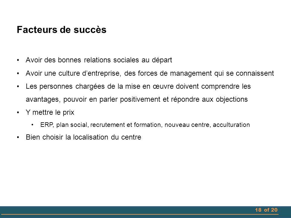 18of 20 Facteurs de succès Avoir des bonnes relations sociales au départ Avoir une culture d'entreprise, des forces de management qui se connaissent L