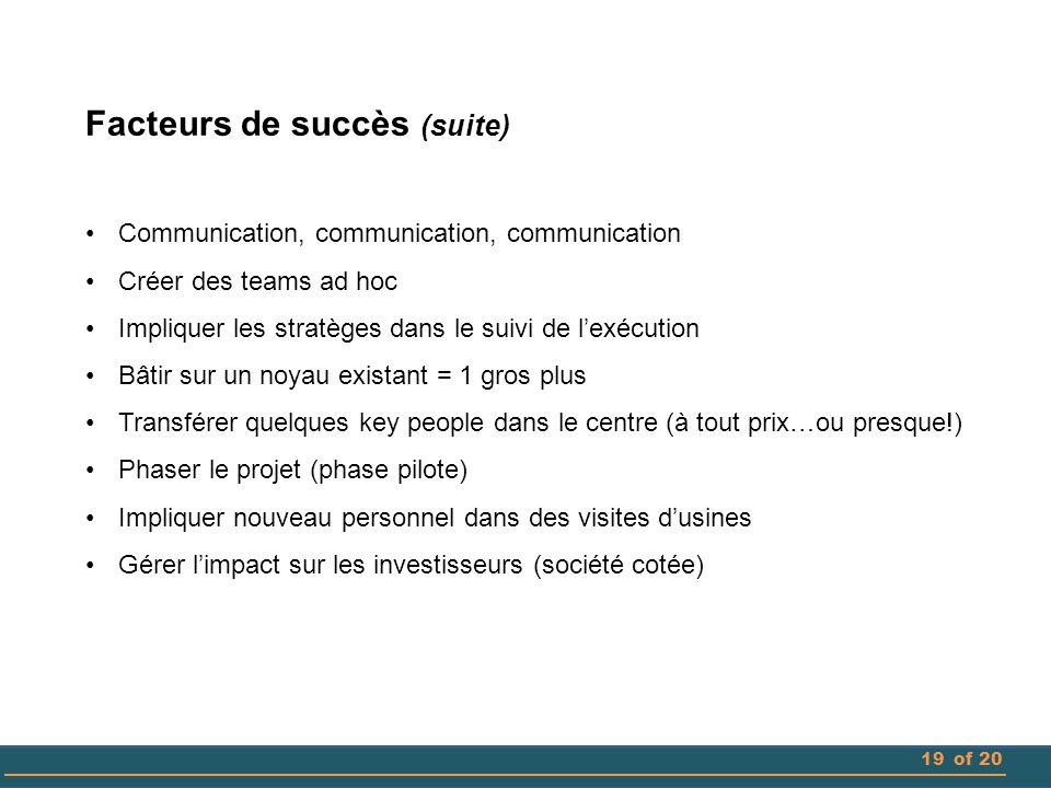 19of 20 Facteurs de succès (suite) Communication, communication, communication Créer des teams ad hoc Impliquer les stratèges dans le suivi de l'exécu