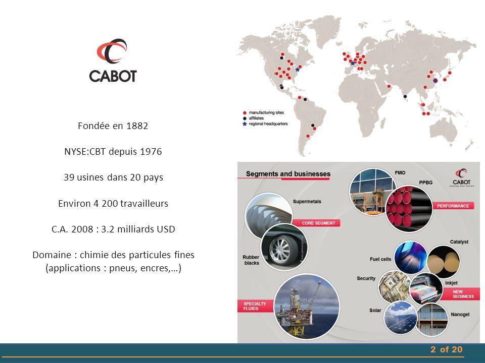 2of 20 Cabot Corporation Fondée en 1882 NYSE:CBT depuis 1976 39 usines dans 20 pays Environ 4 200 travailleurs C.A. 2008 : 3.2 milliards USD Domaine :