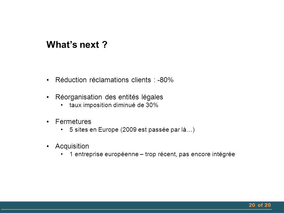 20of 20 What's next ? Réduction réclamations clients : -80% Réorganisation des entités légales taux imposition diminué de 30% Fermetures 5 sites en Eu