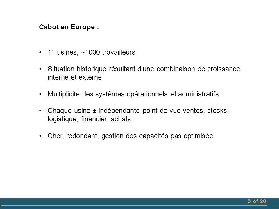 3of 20 Cabot en Europe : 11 usines, ~1000 travailleurs Situation historique résultant d'une combinaison de croissance interne et externe Multiplicité