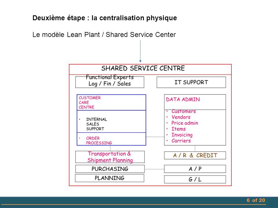 6of 20 Deuxième étape : la centralisation physique Le modèle Lean Plant / Shared Service Center