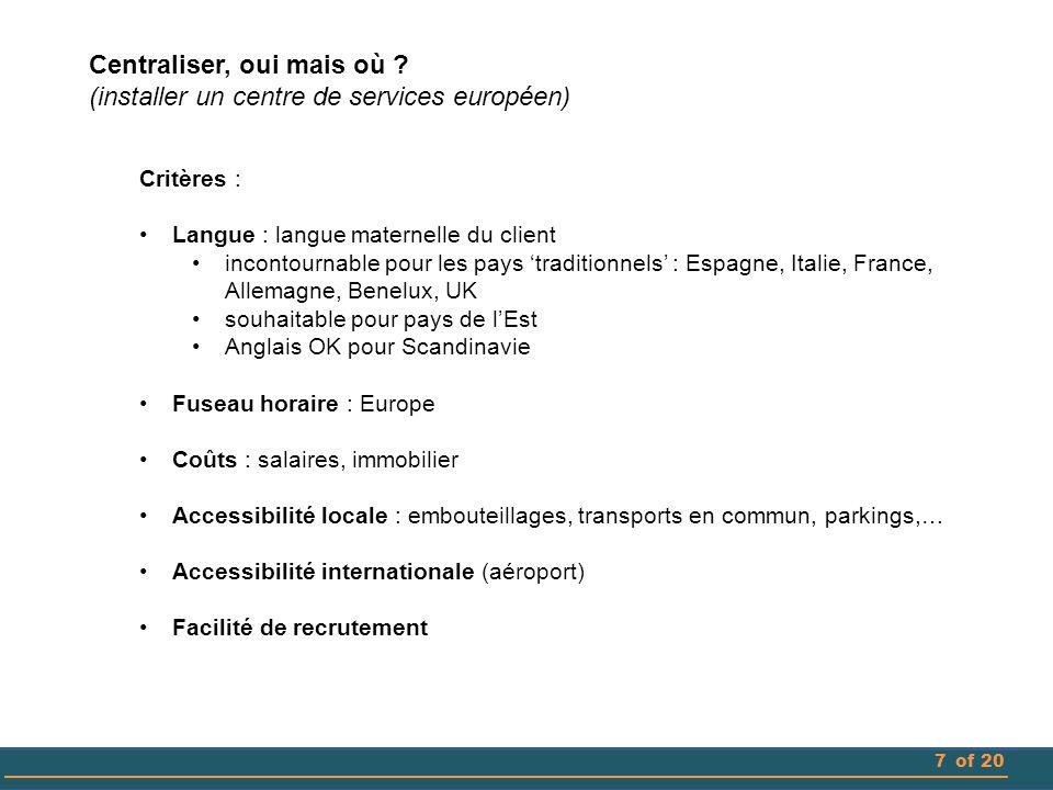 7of 20 Critères : Langue : langue maternelle du client incontournable pour les pays 'traditionnels' : Espagne, Italie, France, Allemagne, Benelux, UK