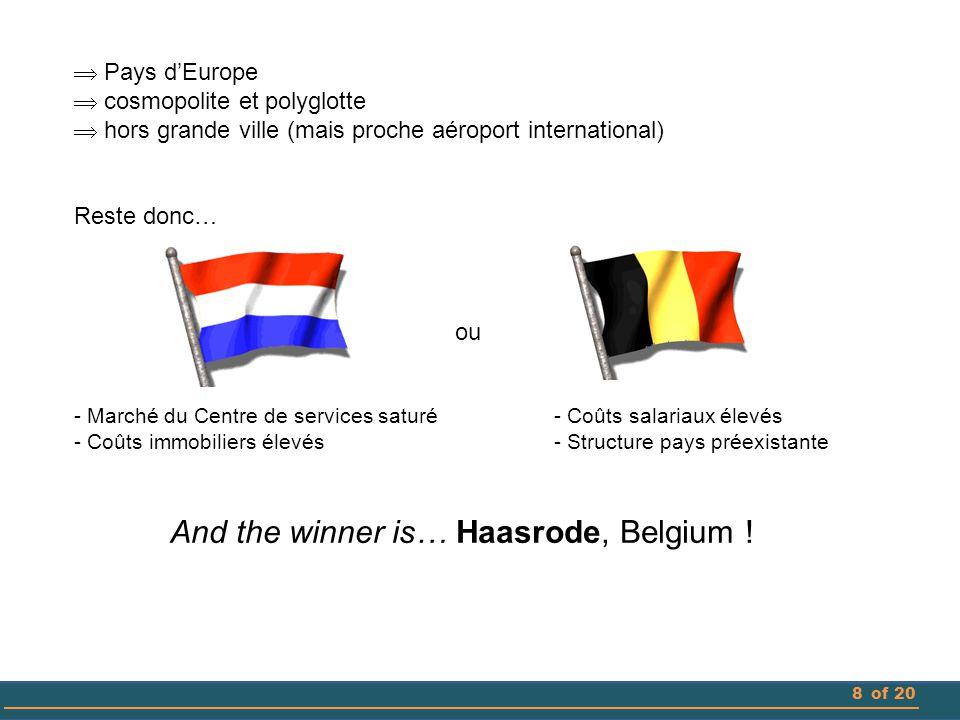 8of 20  Pays d'Europe  cosmopolite et polyglotte  hors grande ville (mais proche aéroport international) Reste donc… ou - Marché du Centre de servi