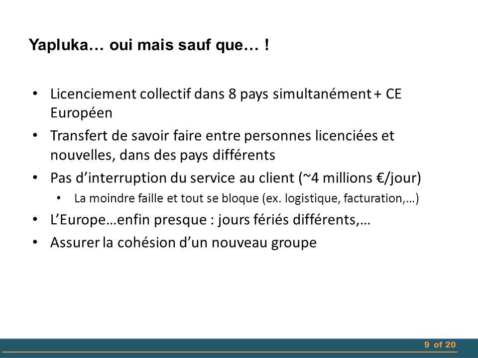 9of 20 Yapluka… oui mais sauf que… ! Licenciement collectif dans 8 pays simultanément + CE Européen Transfert de savoir faire entre personnes licencié