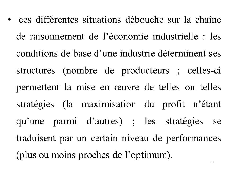 ces différentes situations débouche sur la chaîne de raisonnement de l'économie industrielle : les conditions de base d'une industrie déterminent ses
