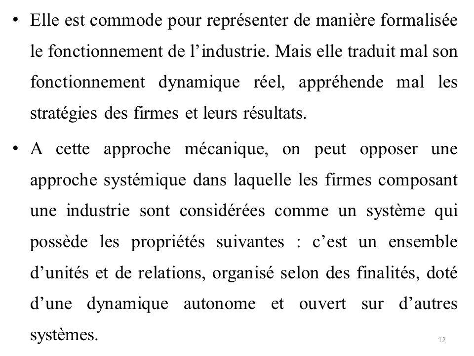 Elle est commode pour représenter de manière formalisée le fonctionnement de l'industrie. Mais elle traduit mal son fonctionnement dynamique réel, app