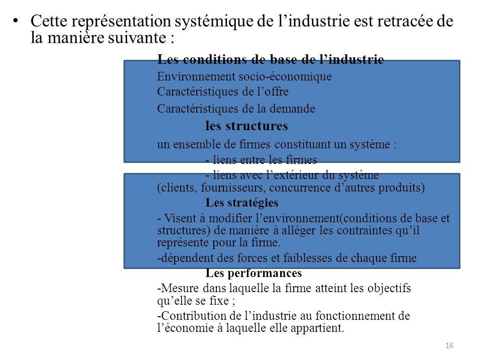 Cette représentation systémique de l'industrie est retracée de la manière suivante : Les conditions de base de l'industrie Environnement socio-économi
