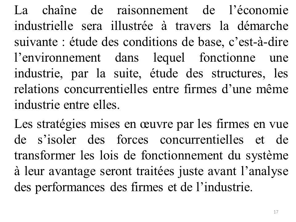 La chaîne de raisonnement de l'économie industrielle sera illustrée à travers la démarche suivante : étude des conditions de base, c'est-à-dire l'envi