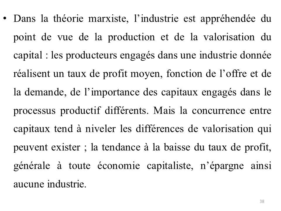 Dans la théorie marxiste, l'industrie est appréhendée du point de vue de la production et de la valorisation du capital : les producteurs engagés dans
